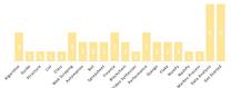 【剁手收藏】45 个 Python 优质资源(附链接)