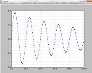 学习python中matplotlib绘图设置坐标轴刻度、文本