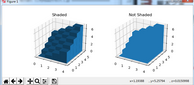 python+matplotlib绘制3D条形图实例代码