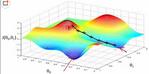 Python语言描述随机梯度下降法
