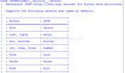 Python学习笔记之解析json的方法分析