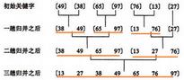 python实现折半查找和归并排序算法