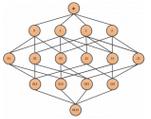 基于Python的机器学习实战:Apriori