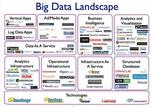 大数据与云计算物联网的关系