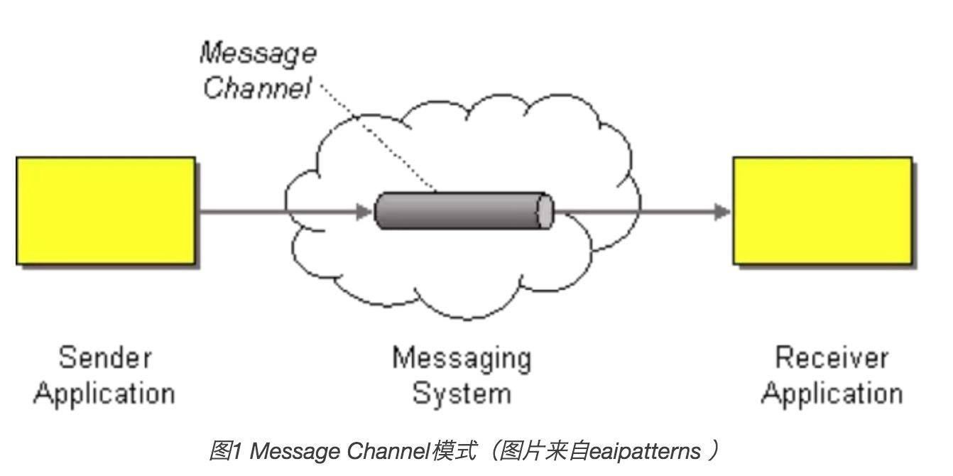案例分析:基于消息的分布式架构
