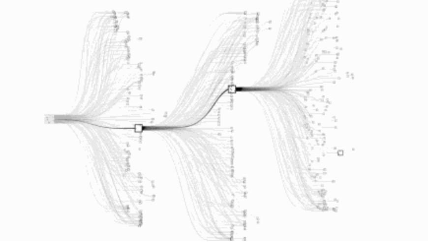 复盘 | 离AI取代人类还有多远?