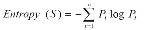 信息熵与方差-联系与区别