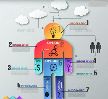 信息可视化图表类型及设计案例图片