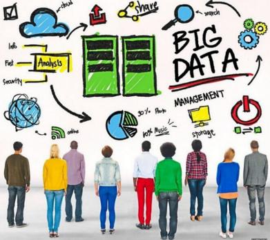 企业数据分析的架构和方法