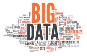 数据分析在现在社会当中的作用
