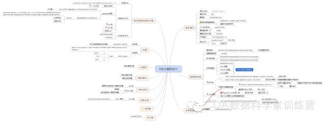 数据挖掘-R语言编程技巧