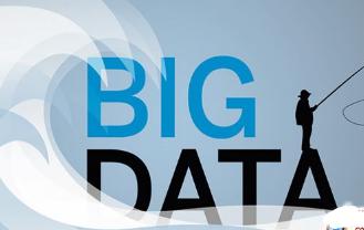 大数据分析五步提升客户体验度