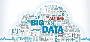 大数据在企业中的四大应用