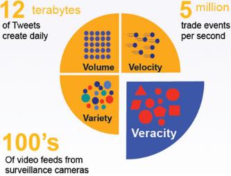 大数据挖掘技术在企业创新中的应用