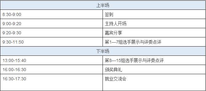 全球华人大数据分析挖掘大赛决赛终于来啦!