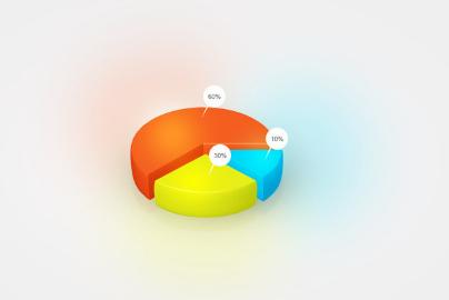 数据分析之市场购物篮分析流程