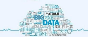 大数据运营助企业精准识别用户需求