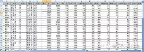 运用Excel函数、数据透视表和图表灵活分析薪酬数据