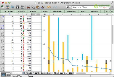 R与Excel在数据分析当中的优劣势对比