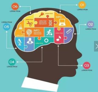 想做数据分析师?先弄懂这10种分析思维吧