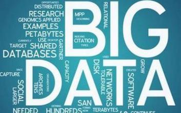 大数据对中小企业的重要性