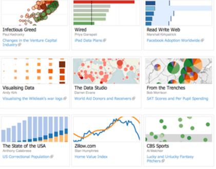深入浅出为你解析关于大数据的所有事情