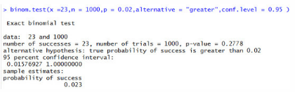 使用R进行统计分析—假设检验