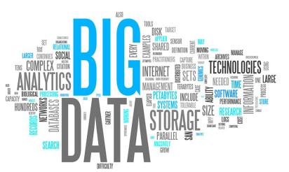 实现大数据变现都有哪些商业模式