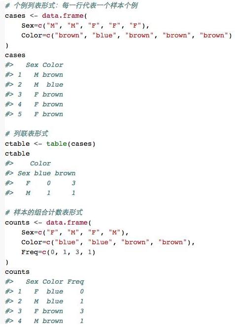 R语言中的数据框与列联表的转换