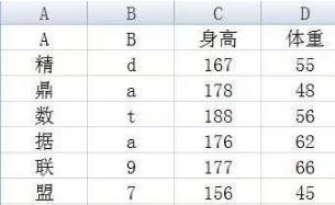 SAS、SPSS、Stata&R软件如何读取Excel数据