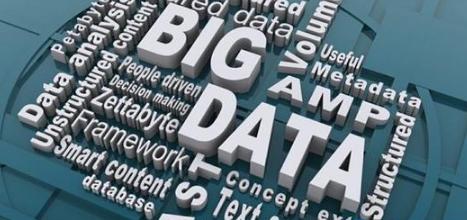 如何训练数据分析师的思维能力呢