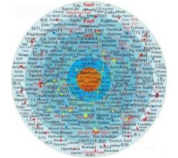 大数据时代企业如何合法使用隐私数据