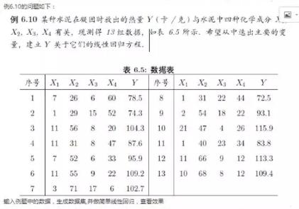 数据分析中常见的七种回归分析以及R语言实现(三)---岭回归