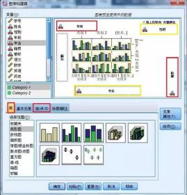 SPSS分析技术 统计图的制作 可视化效果还是很强大的