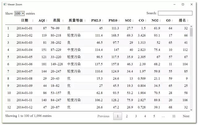 北京空气质量数据可视化
