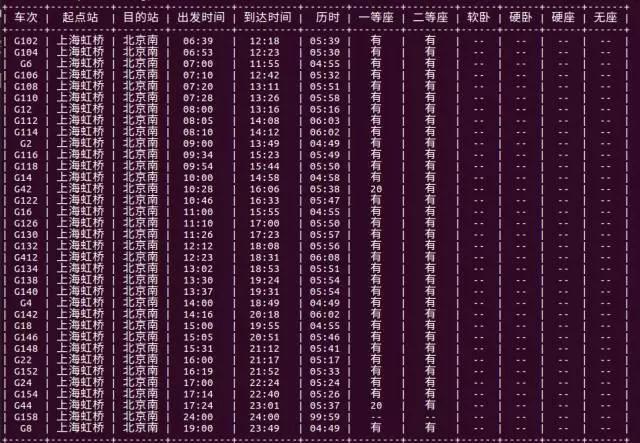Python 实现一个火车票查询的工具