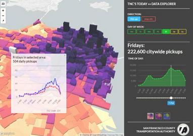 Uber和Lyft出行数据可视化:旧金山每天超过20万人次