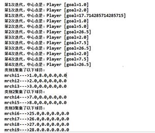 大数据分析之聚类算法