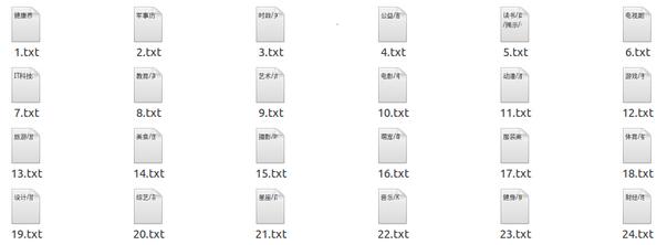 利用spark做文本分类(朴素贝叶斯模型)
