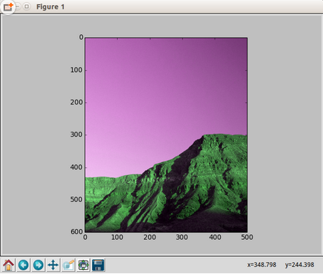 Python图像灰度变换及图像数组操作