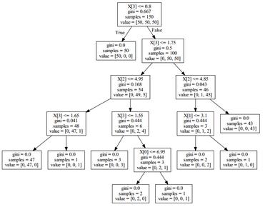 电路 电路图 电子 设计 素材 原理图 371_290