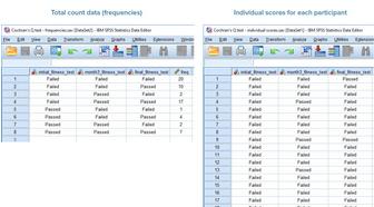 SPSS操作:多个相关样本的非参数检验(Cochran\\\'s Q检验)