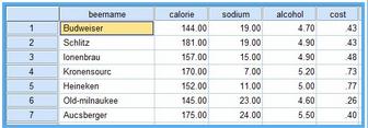 SPSS聚类分析—一个案例演示聚类分析全过程