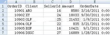 R读写Excel文件中数据的方法