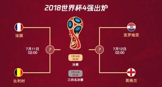 全方位数据分析:世界杯半决赛