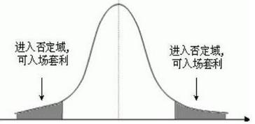 量化投资主要内容:股指期货套利