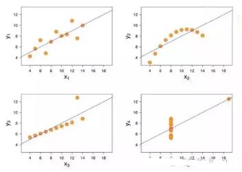 数据分析的好习惯