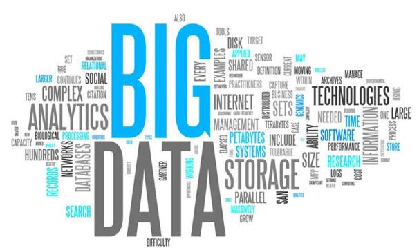 大数据正悄悄地影响着保安服务业