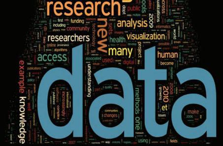 数据分析到底分析什么