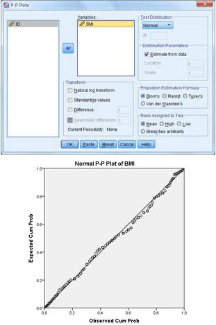 SPSS教程:判断数据正态分布的超多方法